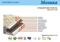 цены на матрас Моника
