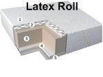 цены на матрас Latex Roll