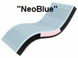NeoBlue