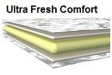 Ultra Fresh Comfort
