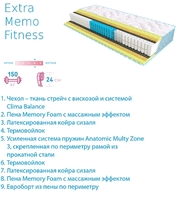 Extra Memo Fitness