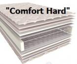 ComFort Hard